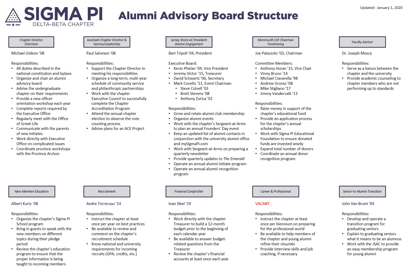 Alumni Advisory Board